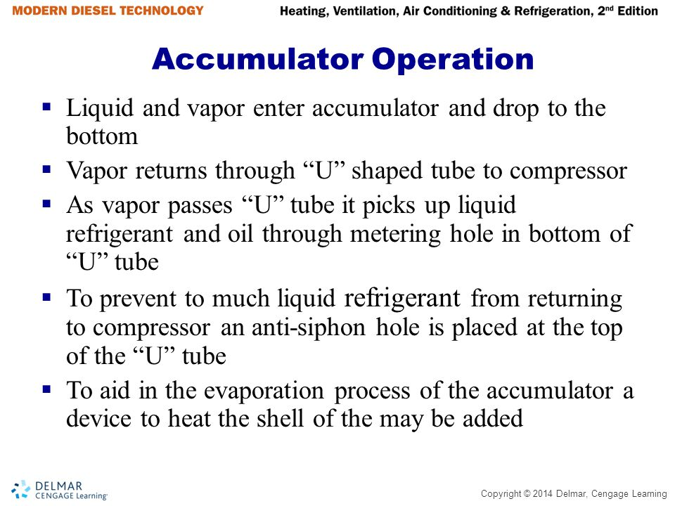 Accumulator Operation