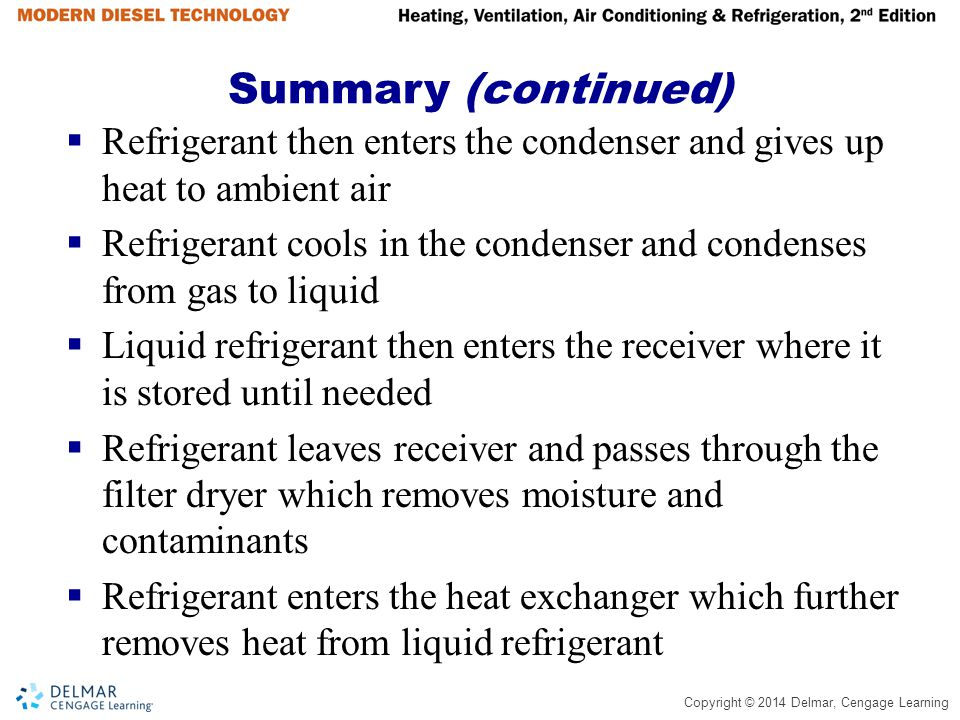 Summary (continued) Refrigerant then enters the condenser and gives up heat to ambient air.