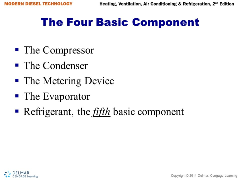 The Four Basic Component