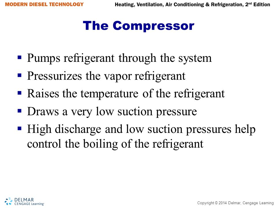 The Compressor Pumps refrigerant through the system. Pressurizes the vapor refrigerant. Raises the temperature of the refrigerant.