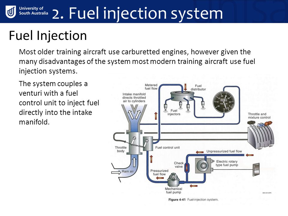 Carburettor & Fuel-Injection Systems - ppt video online download