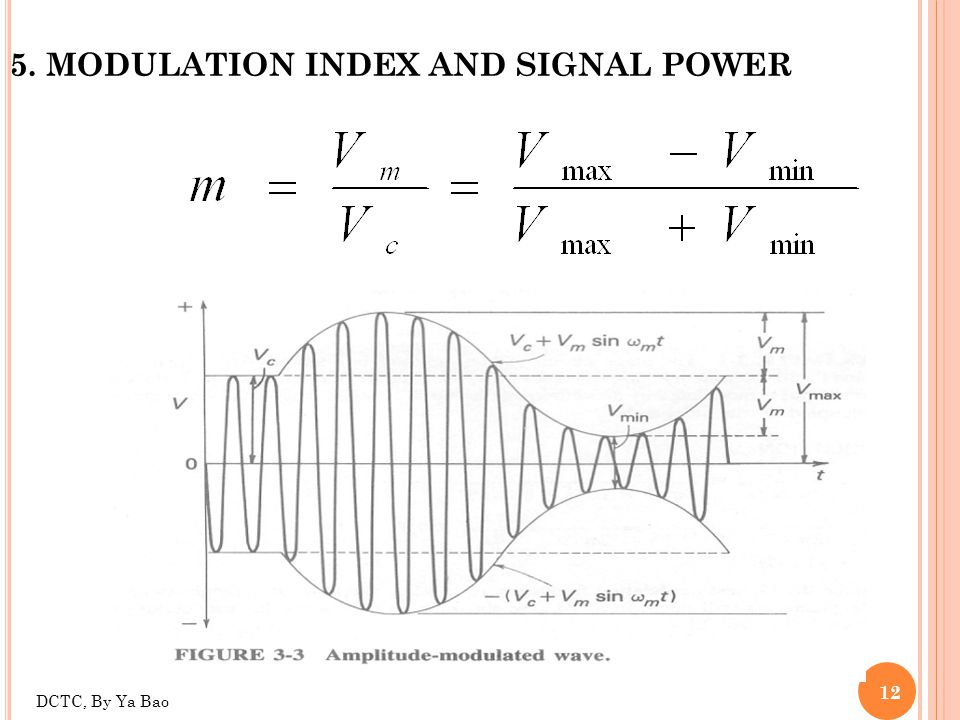5. MODULATION INDEX AND SIGNAL POWER