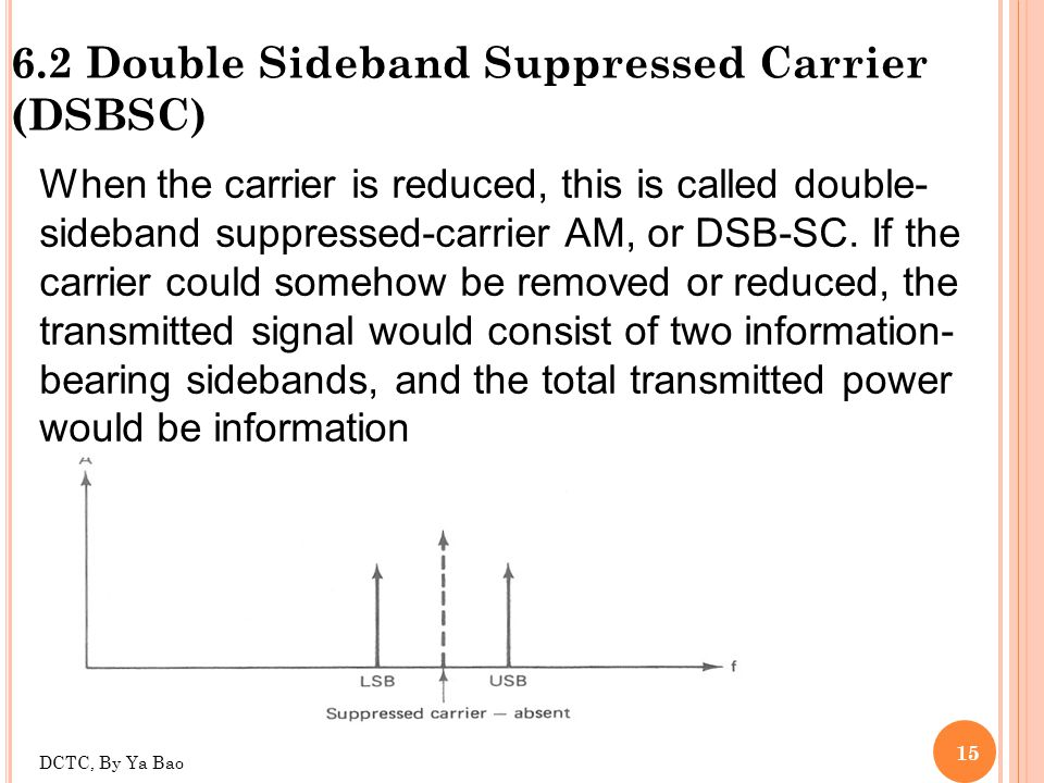 6.2 Double Sideband Suppressed Carrier (DSBSC)