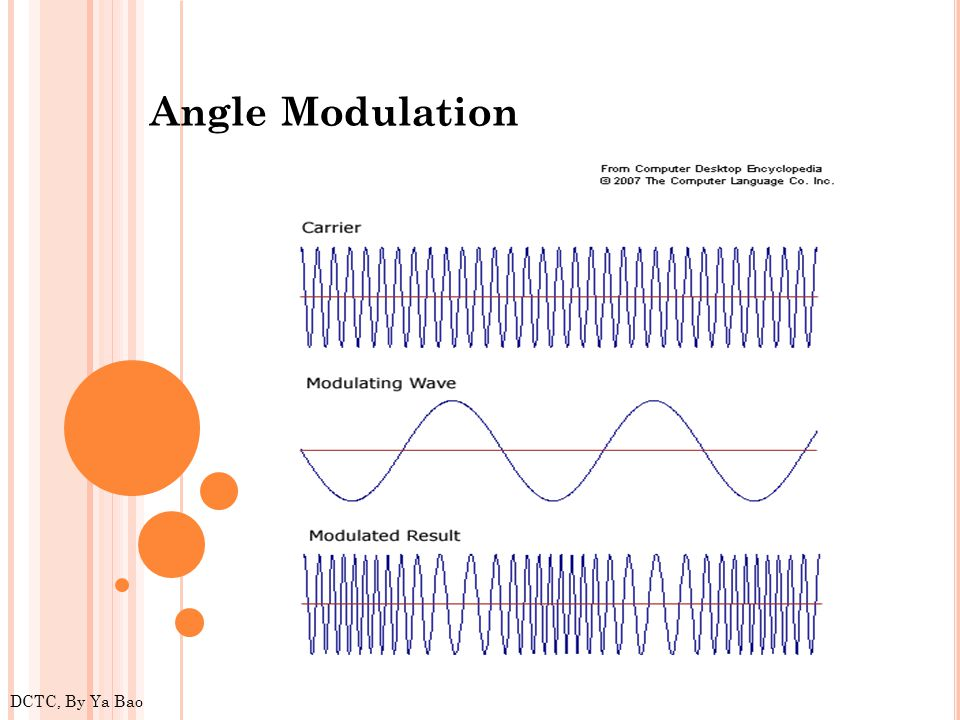 Angle Modulation DCTC, By Ya Bao