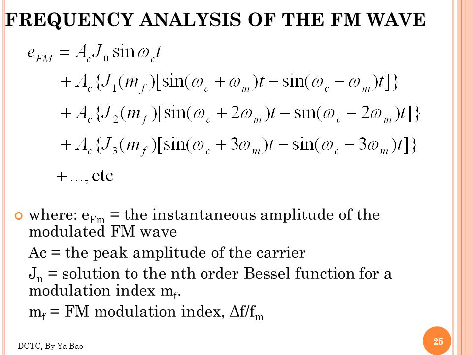 FREQUENCY ANALYSIS OF THE FM WAVE