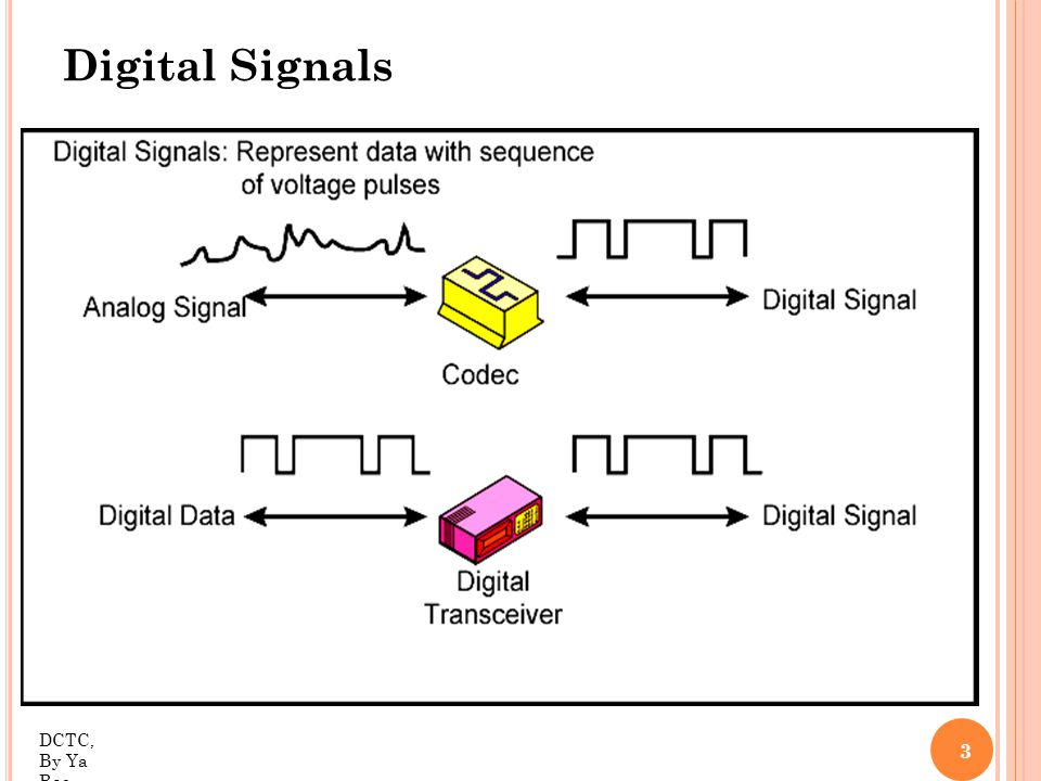 Digital Signals Data and Signals
