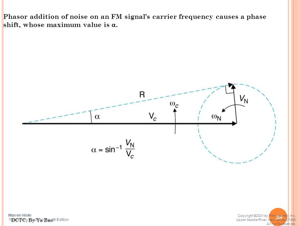 Phasor addition of noise on an FM signal's carrier frequency causes a phase shift, whose maximum value is .
