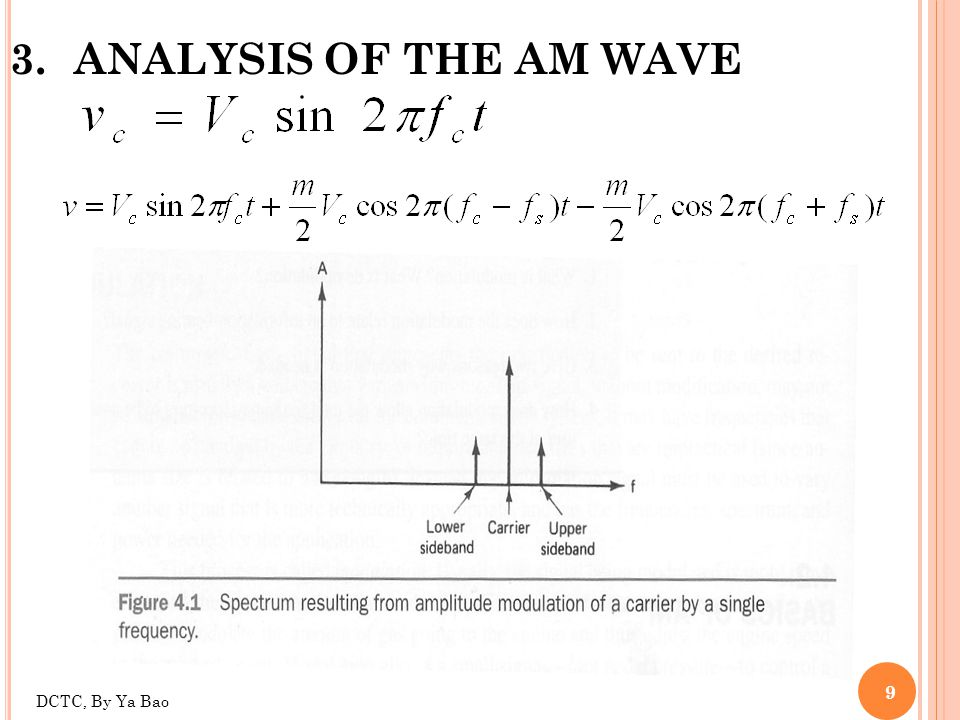 ANALYSIS OF THE AM WAVE DCTC, By Ya Bao
