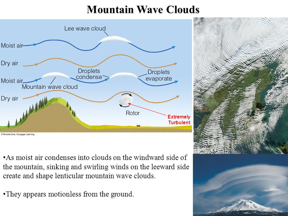 Mountain Wave Clouds Extremely Turbulent.