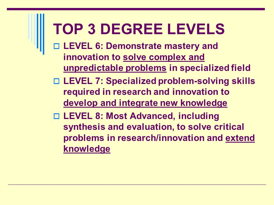 TOP 3 DEGREE LEVELS LEVEL 6: Demonstrate mastery and innovation to solve complex and unpredictable problems in specialized field.