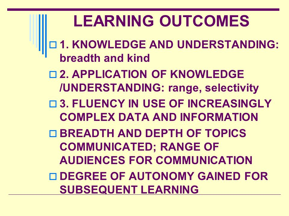 LEARNING OUTCOMES 1. KNOWLEDGE AND UNDERSTANDING: breadth and kind