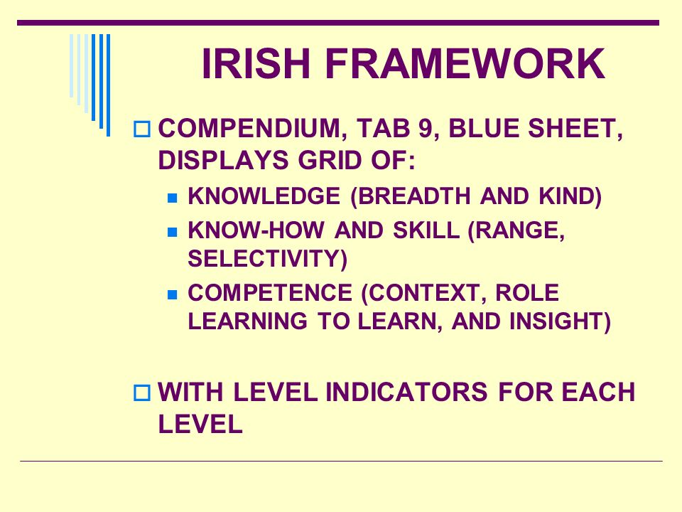 IRISH FRAMEWORK COMPENDIUM, TAB 9, BLUE SHEET, DISPLAYS GRID OF: