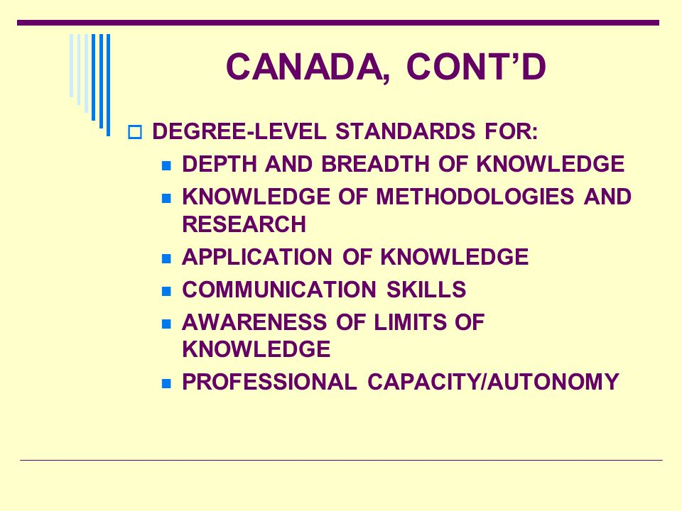 CANADA, CONT'D DEGREE-LEVEL STANDARDS FOR: