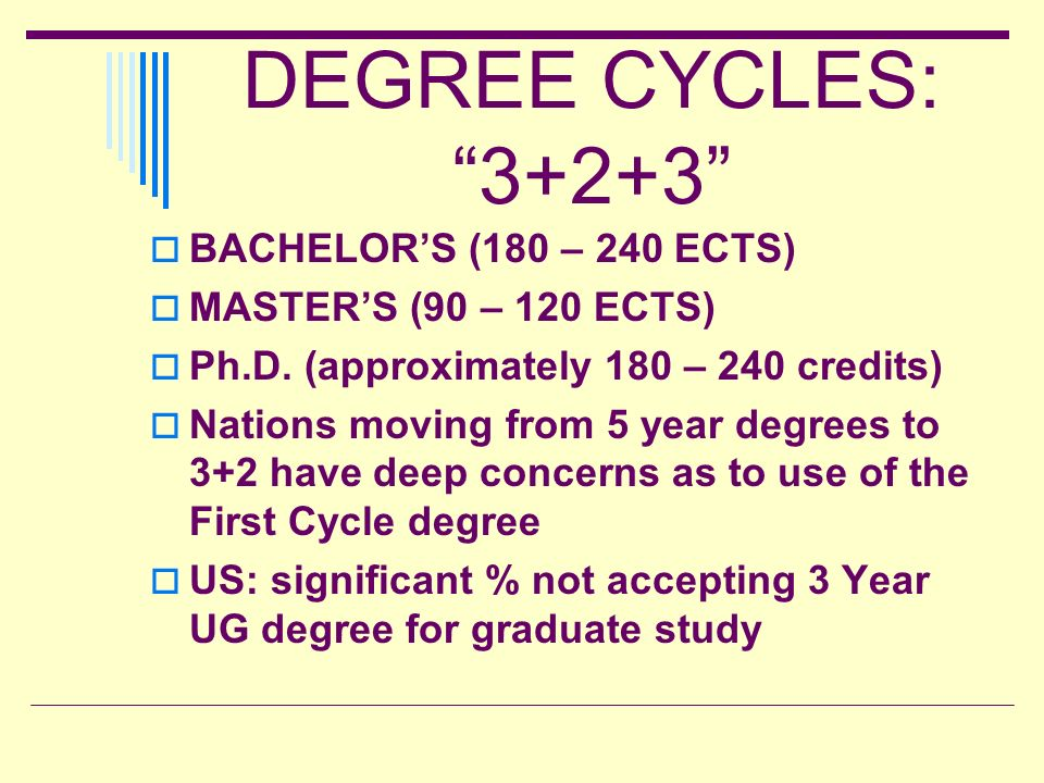 DEGREE CYCLES: 3+2+3 BACHELOR'S (180 – 240 ECTS)