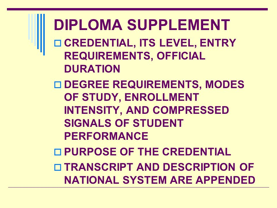 DIPLOMA SUPPLEMENT CREDENTIAL, ITS LEVEL, ENTRY REQUIREMENTS, OFFICIAL DURATION.