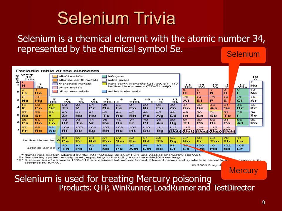 Selenium Hp Web Test Tool Training Ppt Video Online Download