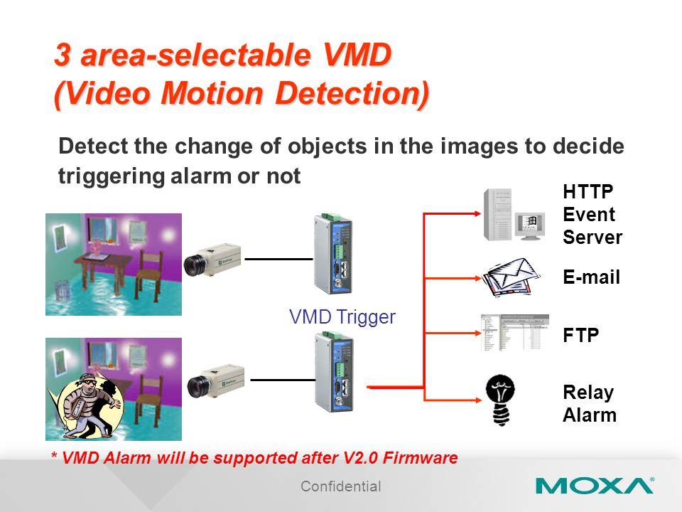Industrial Video Surveillance - ppt video online download