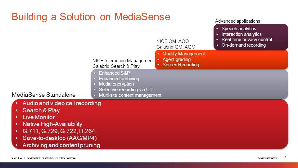 Cisco MediaSense 10 5 AM Deck  - ppt video online download