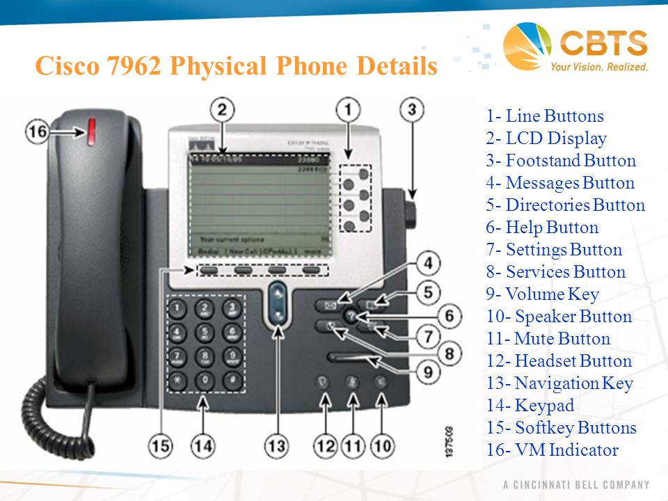 Phone and Voic Training - ppt video online download