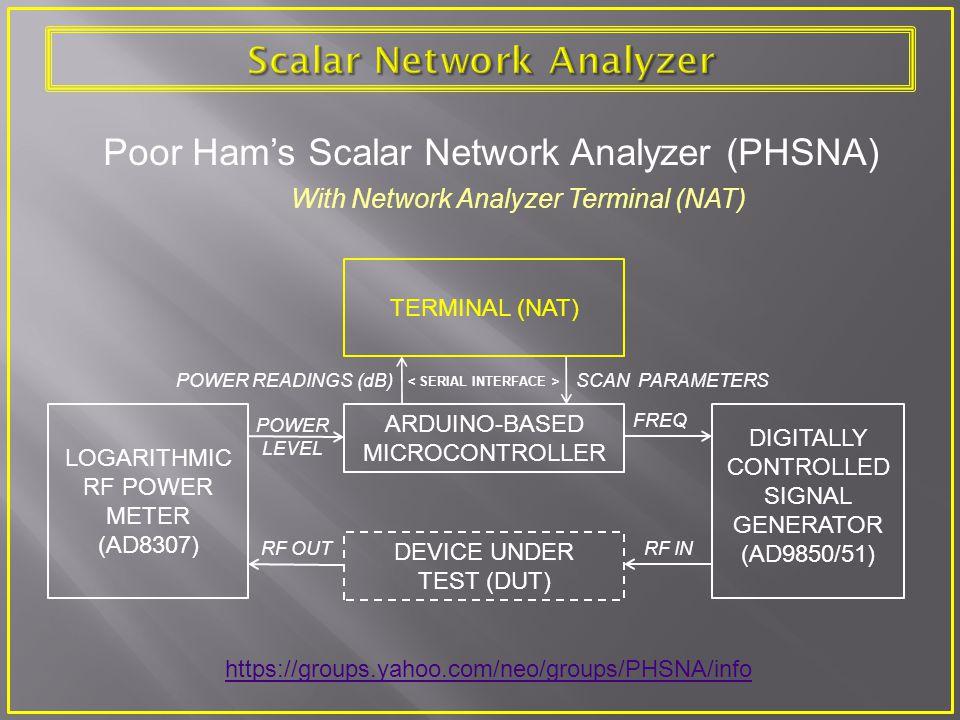 Network Analyzer Terminal - Scalar Network Analyzer - ppt
