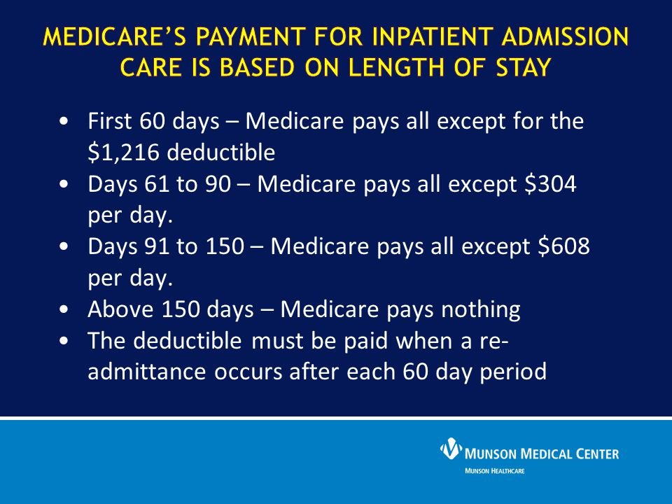 Medicare's payment for Inpatient Admission care is based on length of stay