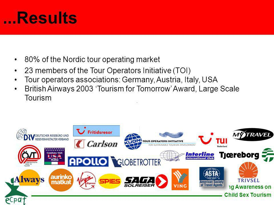 ...Results 80% of the Nordic tour operating market