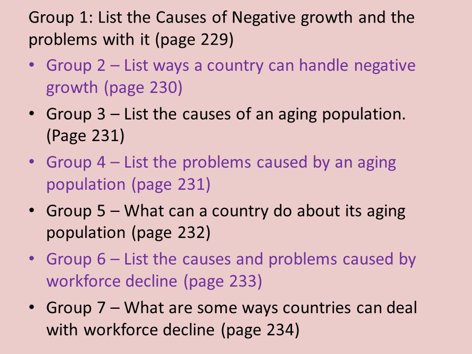 Group 1: List the Causes of Negative growth and the problems with it (page 229)