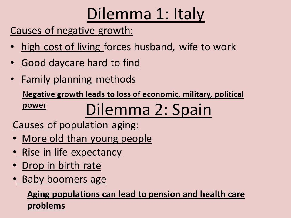 Dilemma 1: Italy Dilemma 2: Spain Causes of negative growth: