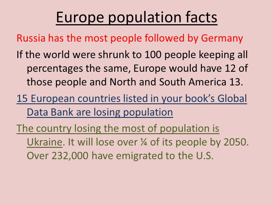 Europe population facts