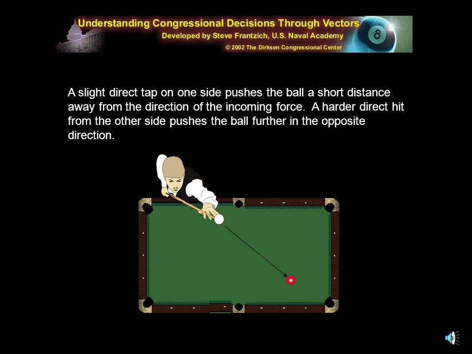 A slight direct tap on one side pushes the ball a short distance away from the direction of the incoming force.