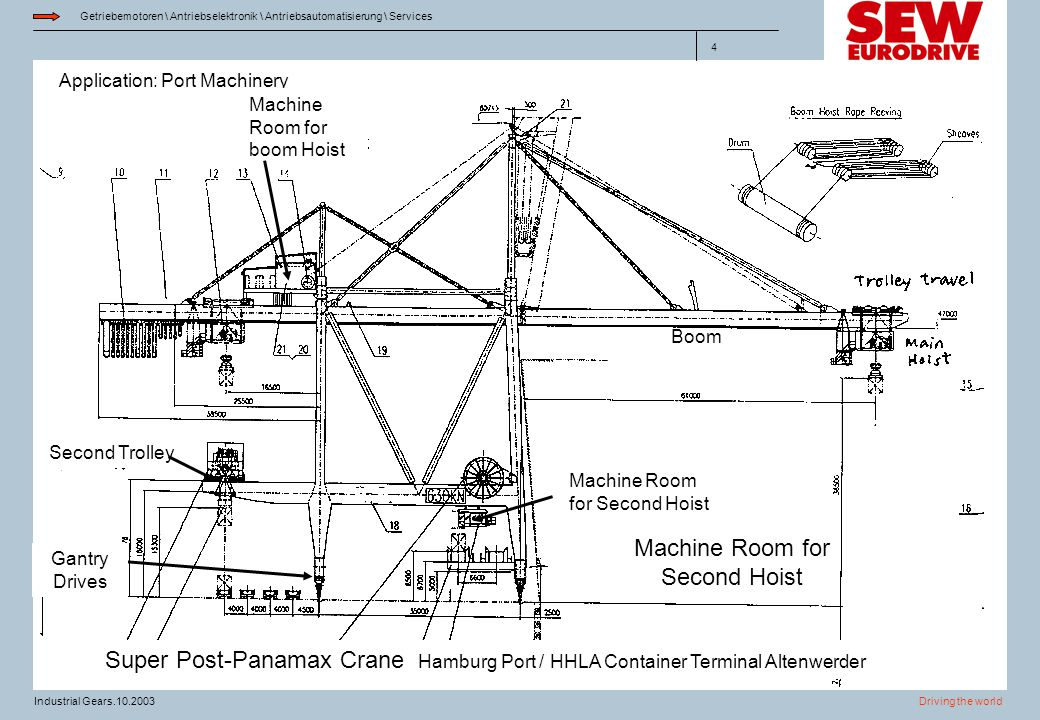 Machine Room For Second Hoist: Engine Room Overhead Crane Circuit Diagram At Anocheocurrio.co