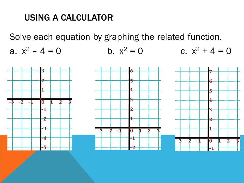 Using a calculator Solve each equation by graphing the related function.
