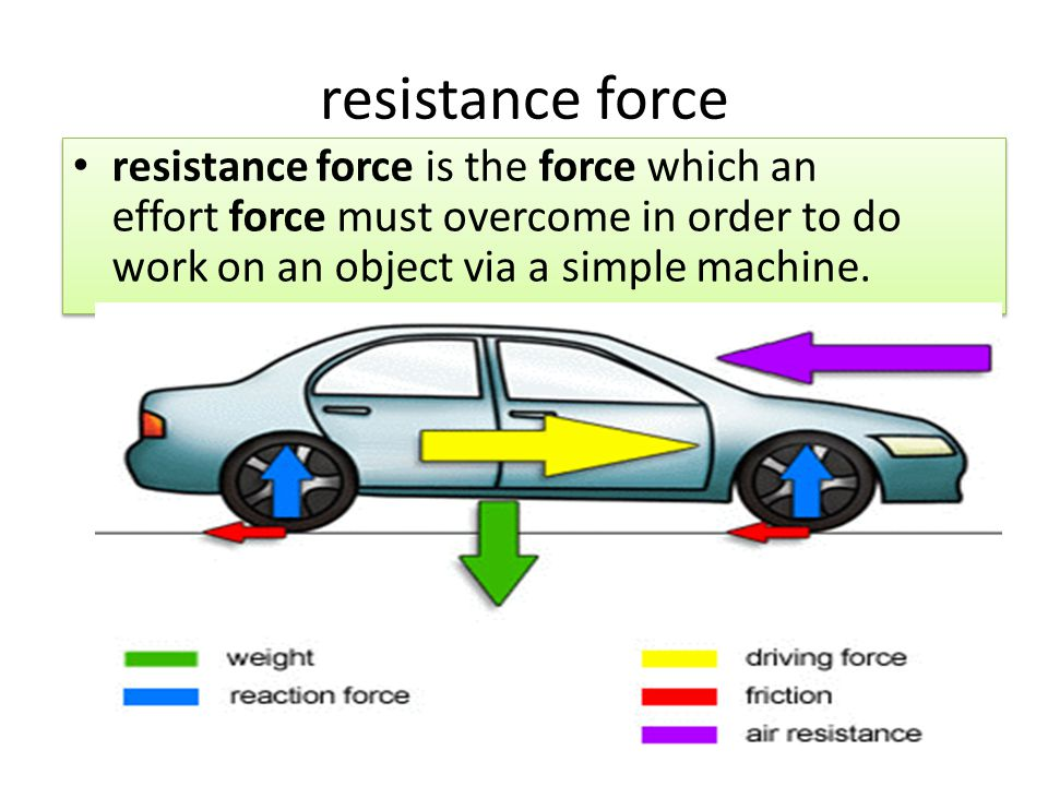 3 Resistance Force Is The Which An Effort Must Overcome In Order To Do Work On Object Via A Simple Machine