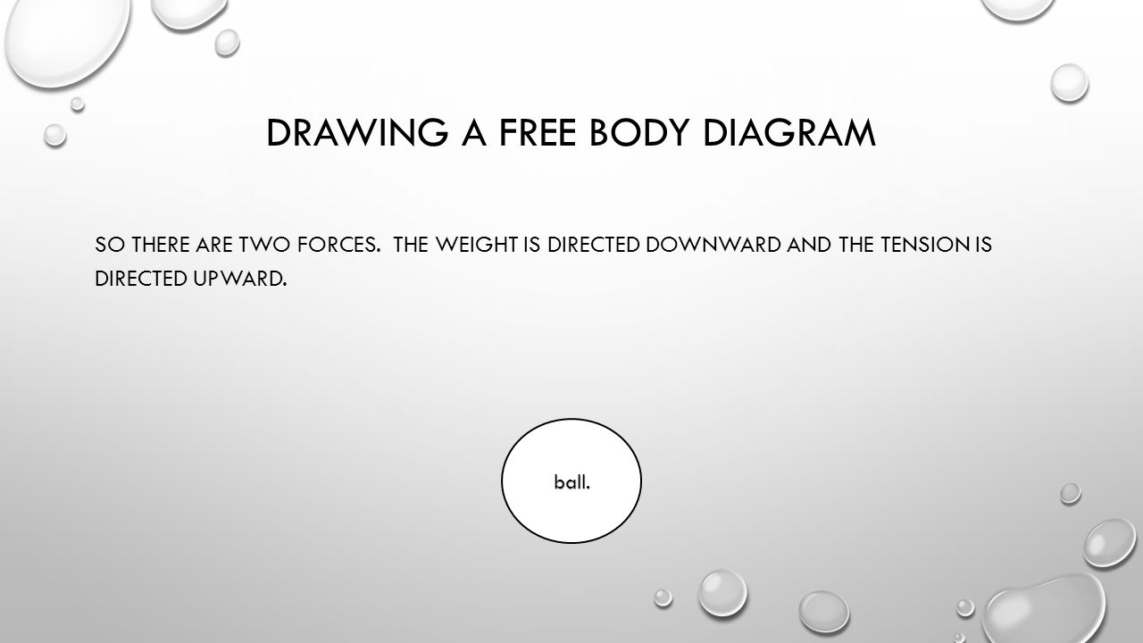 Applying forces free body diagrams ppt video online download drawing a free body diagram ccuart Image collections