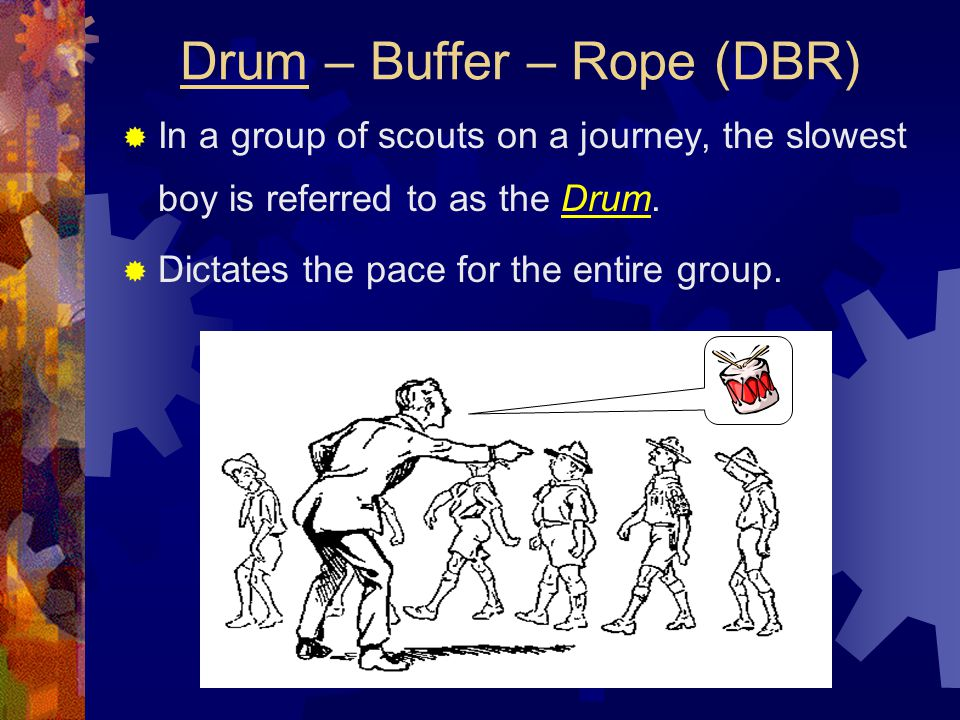 Drum – Buffer – Rope (DBR)