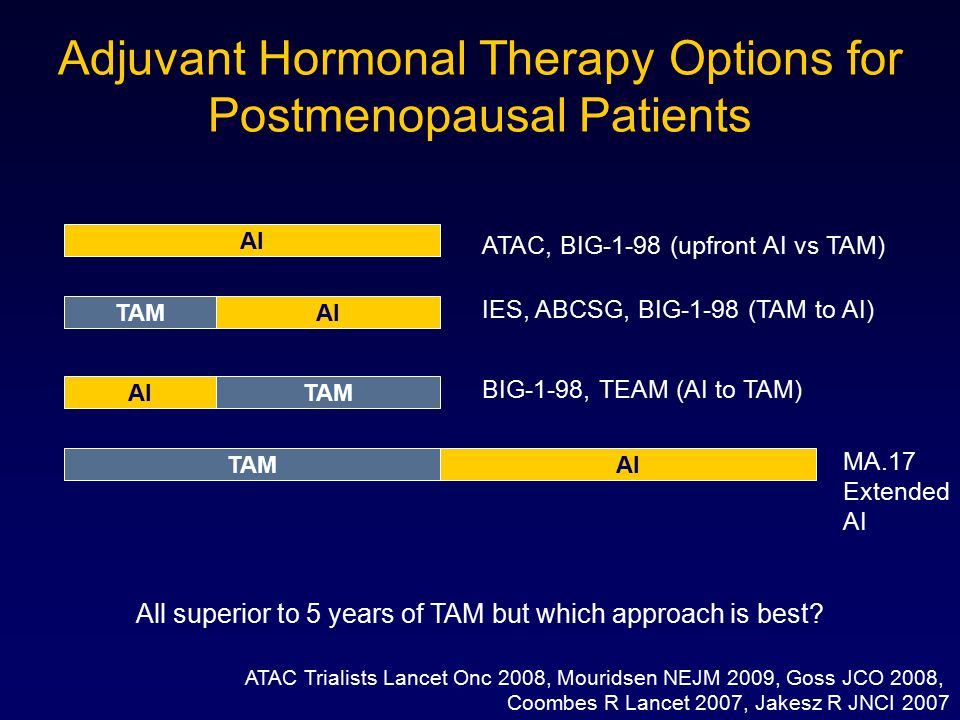 Adjuvant endocrine therapy for postmenopausal breast cancer.