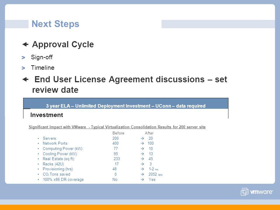 Vmware Virtual Infrastructure Enterprise License Agreement Overview