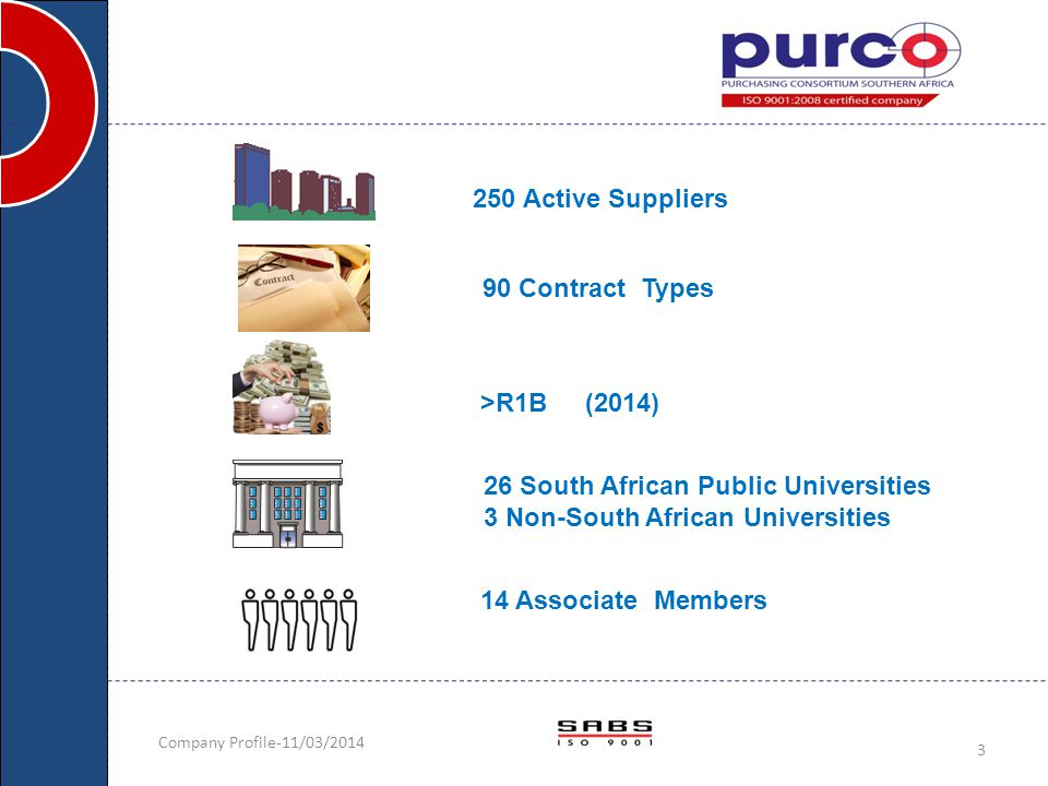 Purchasing Consortium Southern Africa - ppt download