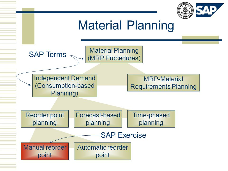 2 requirements planning