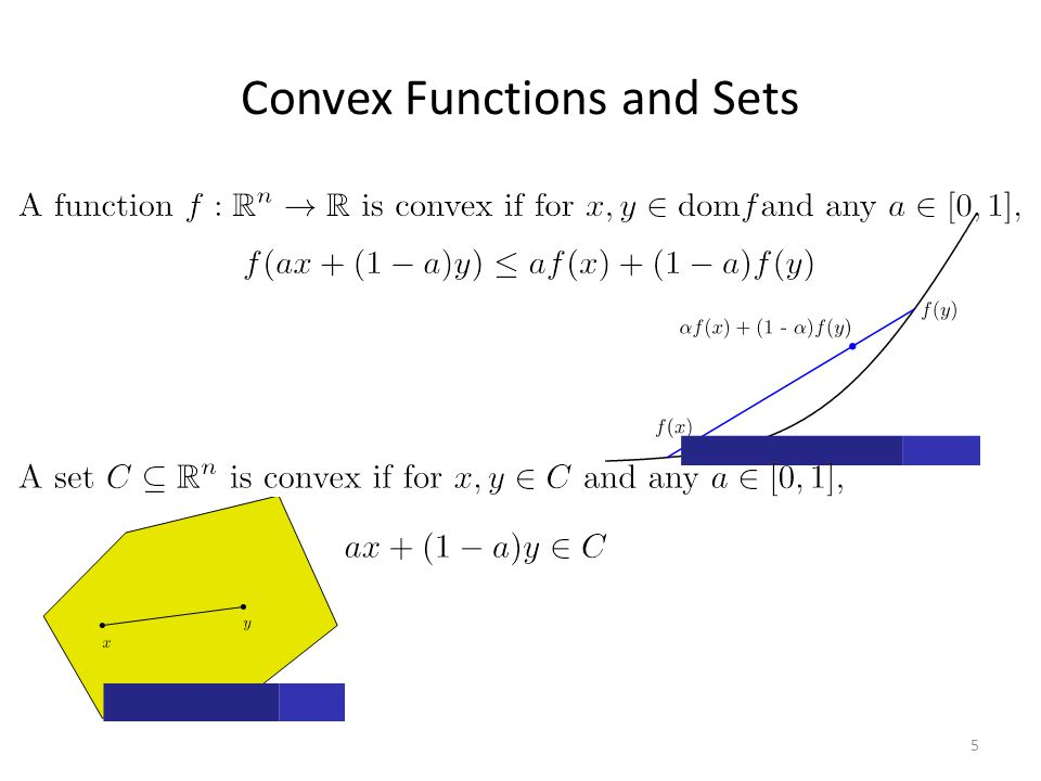 Convex Functions and Sets