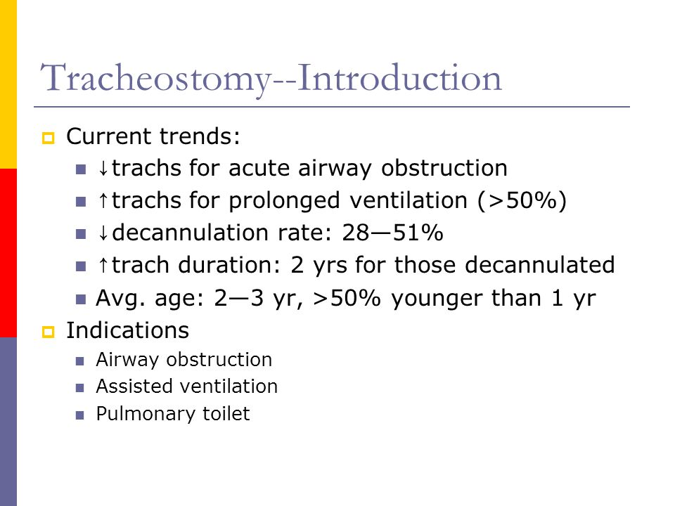 Tracheostomy--Introduction