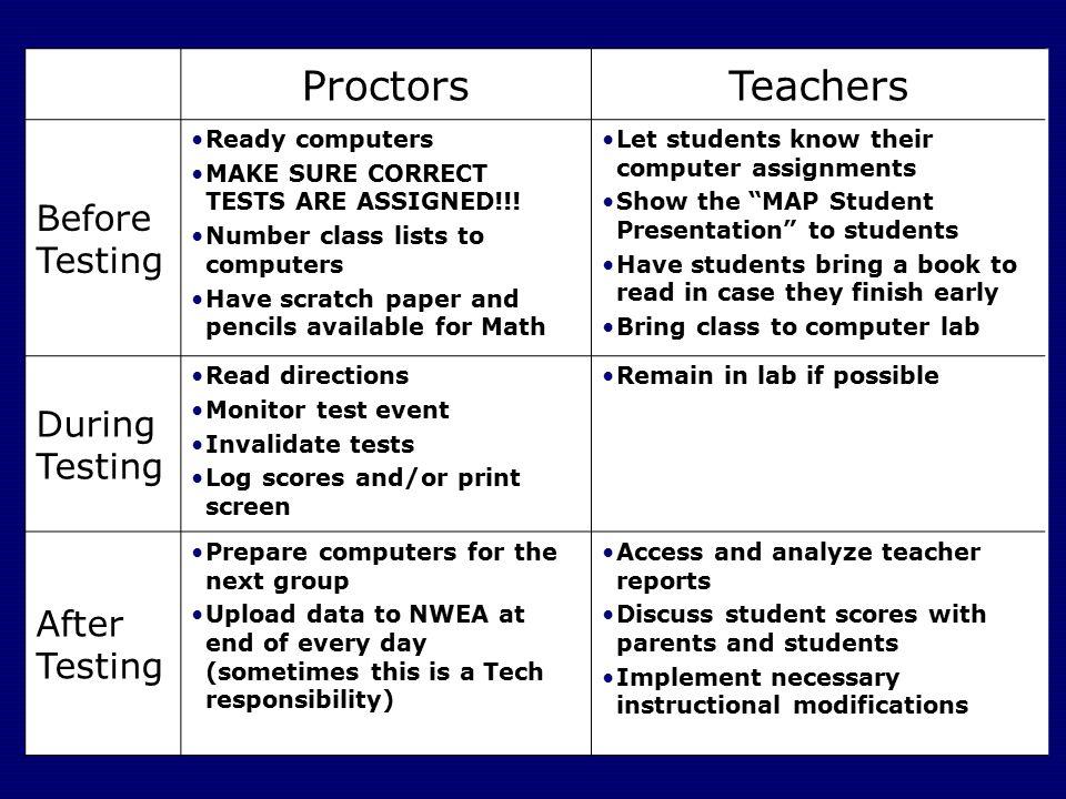 MAP Administration Workshop Teacher Module - ppt download