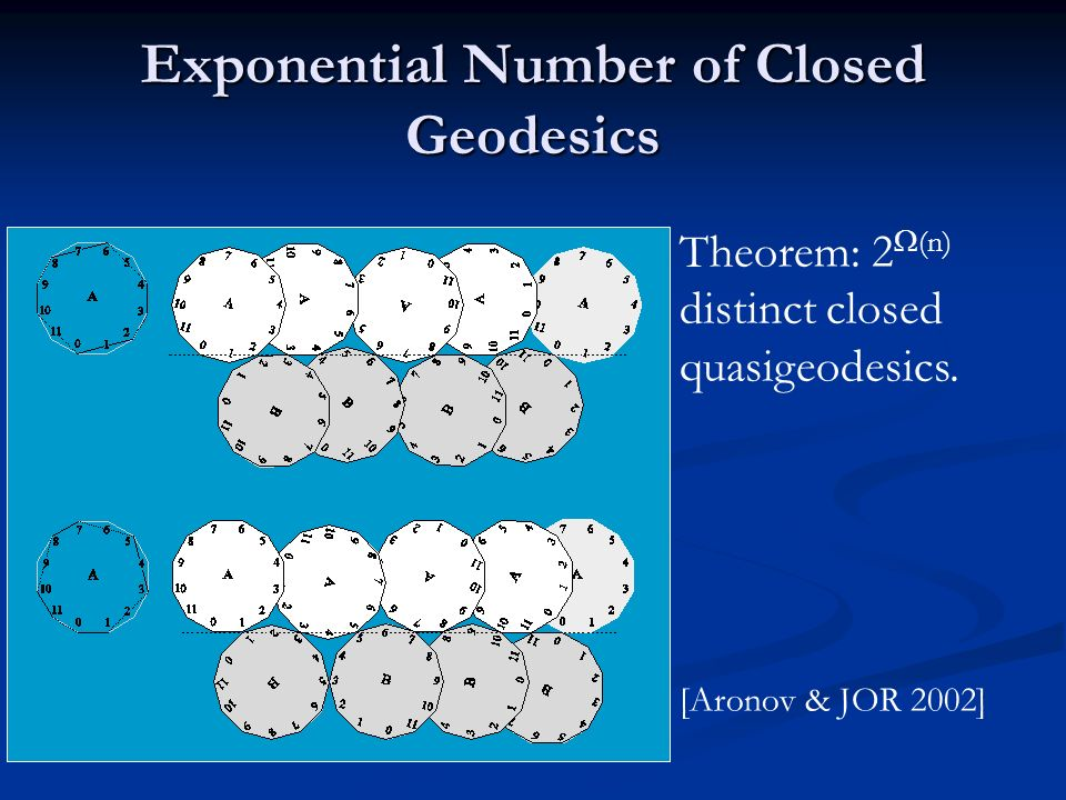 Exponential Number of Closed Geodesics