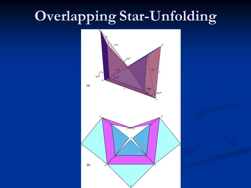 Overlapping Star-Unfolding