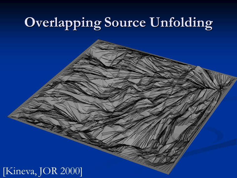 Overlapping Source Unfolding