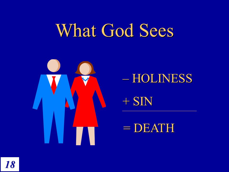 What God Sees – HOLINESS + SIN = DEATH