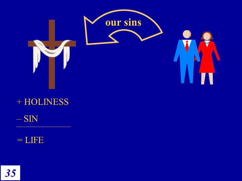 our sins Our sins to him + HOLINESS – SIN = LIFE