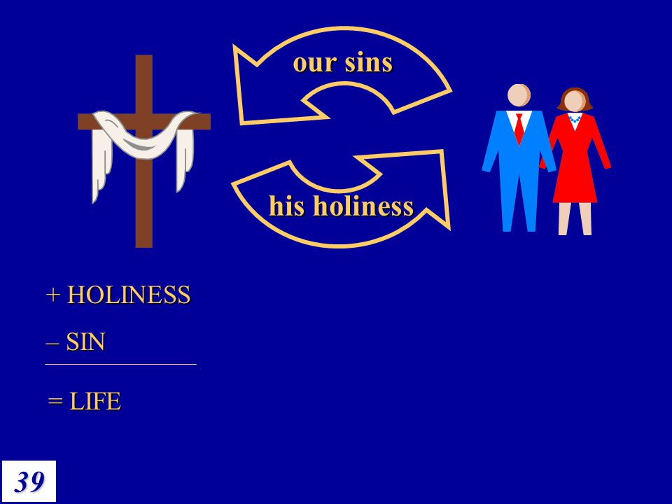 our sins his holiness His holiness to us + HOLINESS – SIN = LIFE