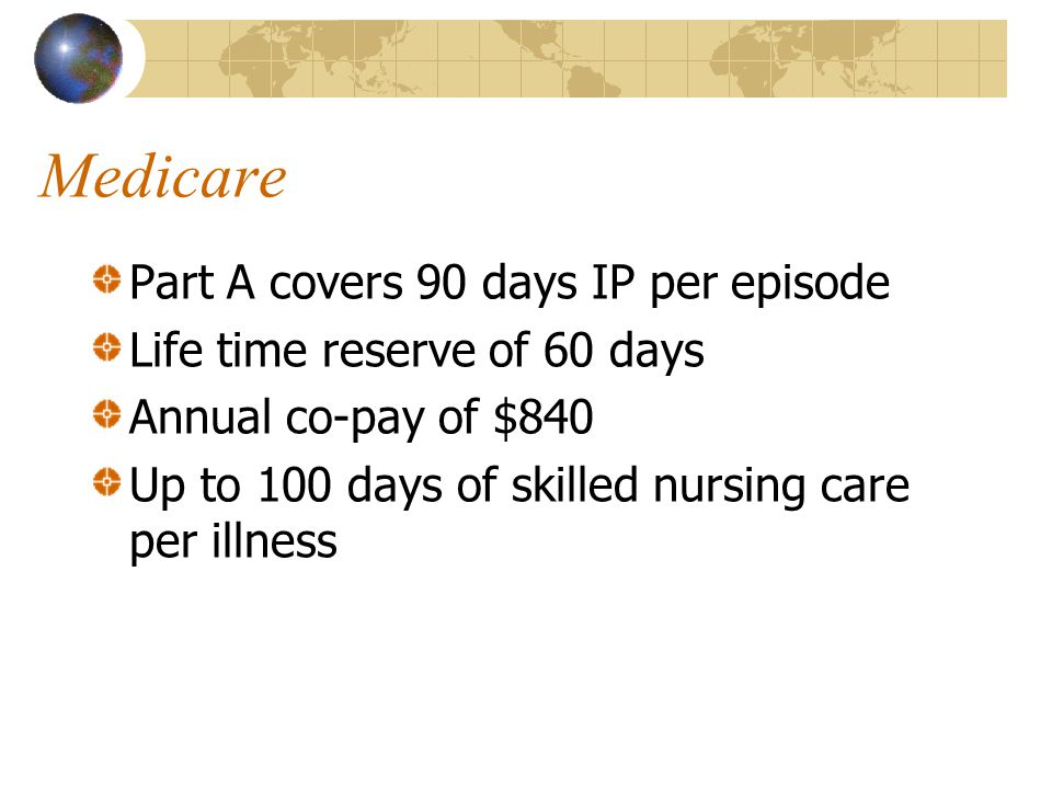 Medicare Part A covers 90 days IP per episode