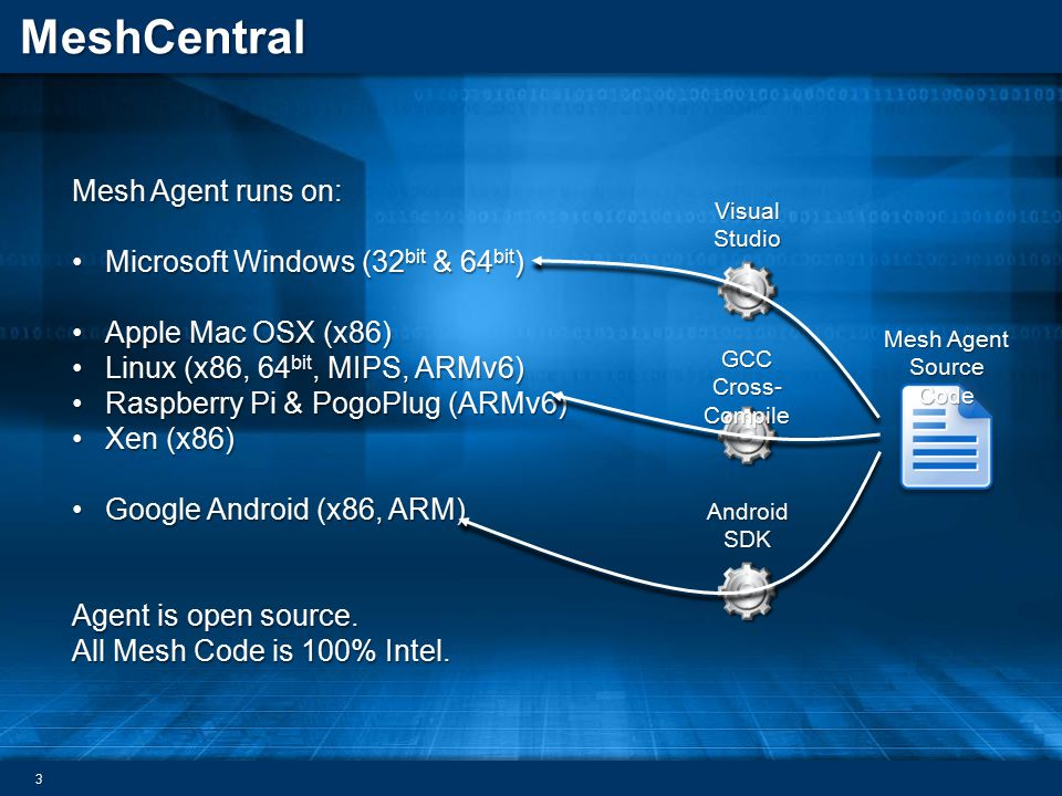 MeshCentral Technical Presentation - ppt video online download